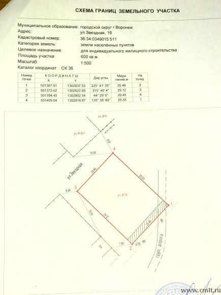 схема границ земельного
